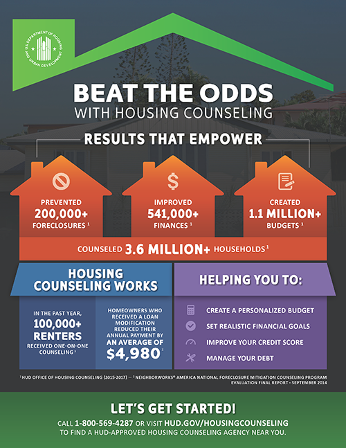 Beat the Odds Benefit of Housing Counseling Infographic