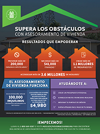 Beat the Odds Infographic Spanish