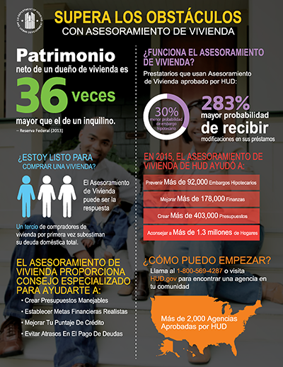 Beat the Odds Infographic in Spanish