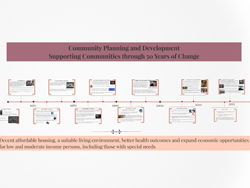 CPD:  Supporting Communities through 50 Years of Change