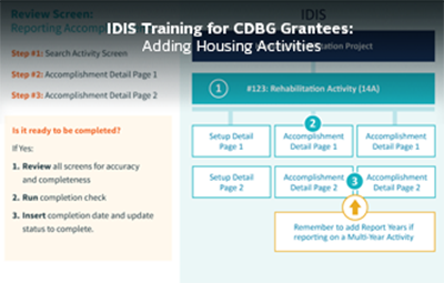 Adding Housing Activities