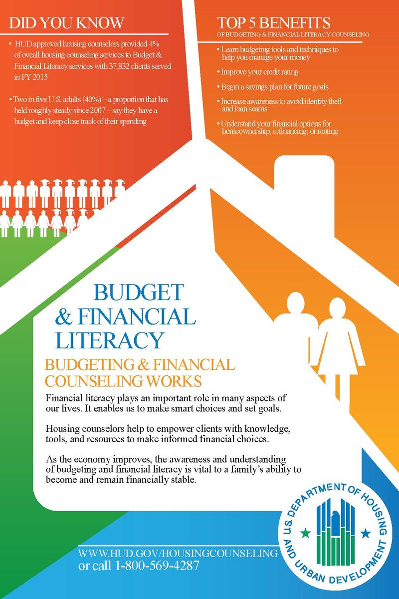 Budget and Financial Literacy Fact Sheet