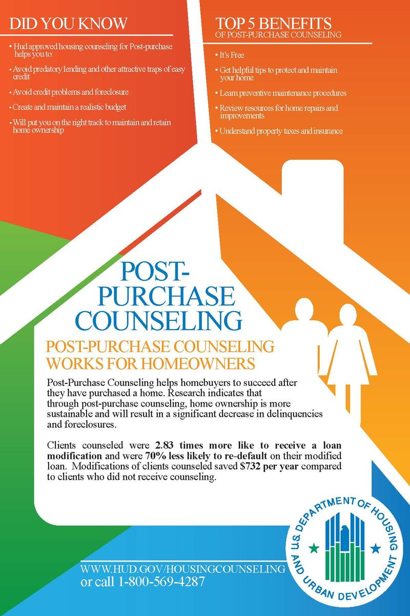 Post Purchase Counseling Fact Sheet