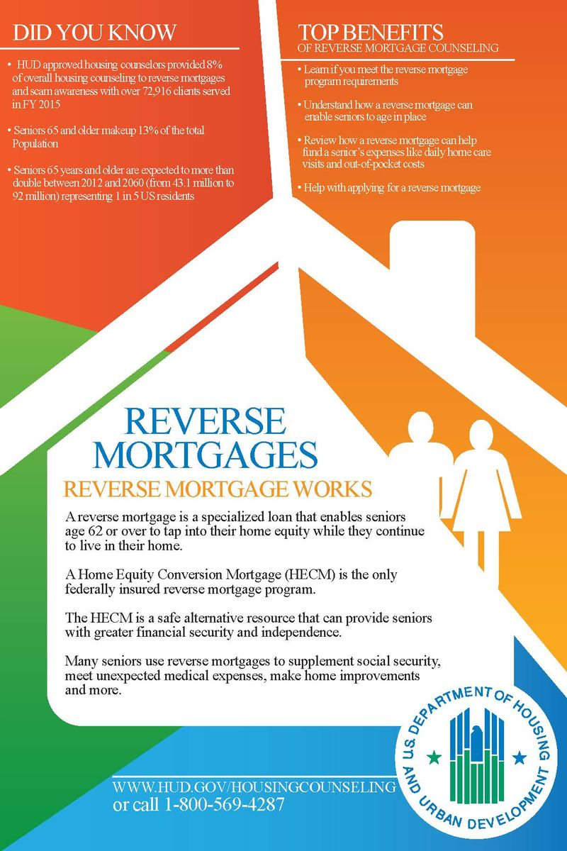 Reverse Mortgages Counseling Fact Sheet